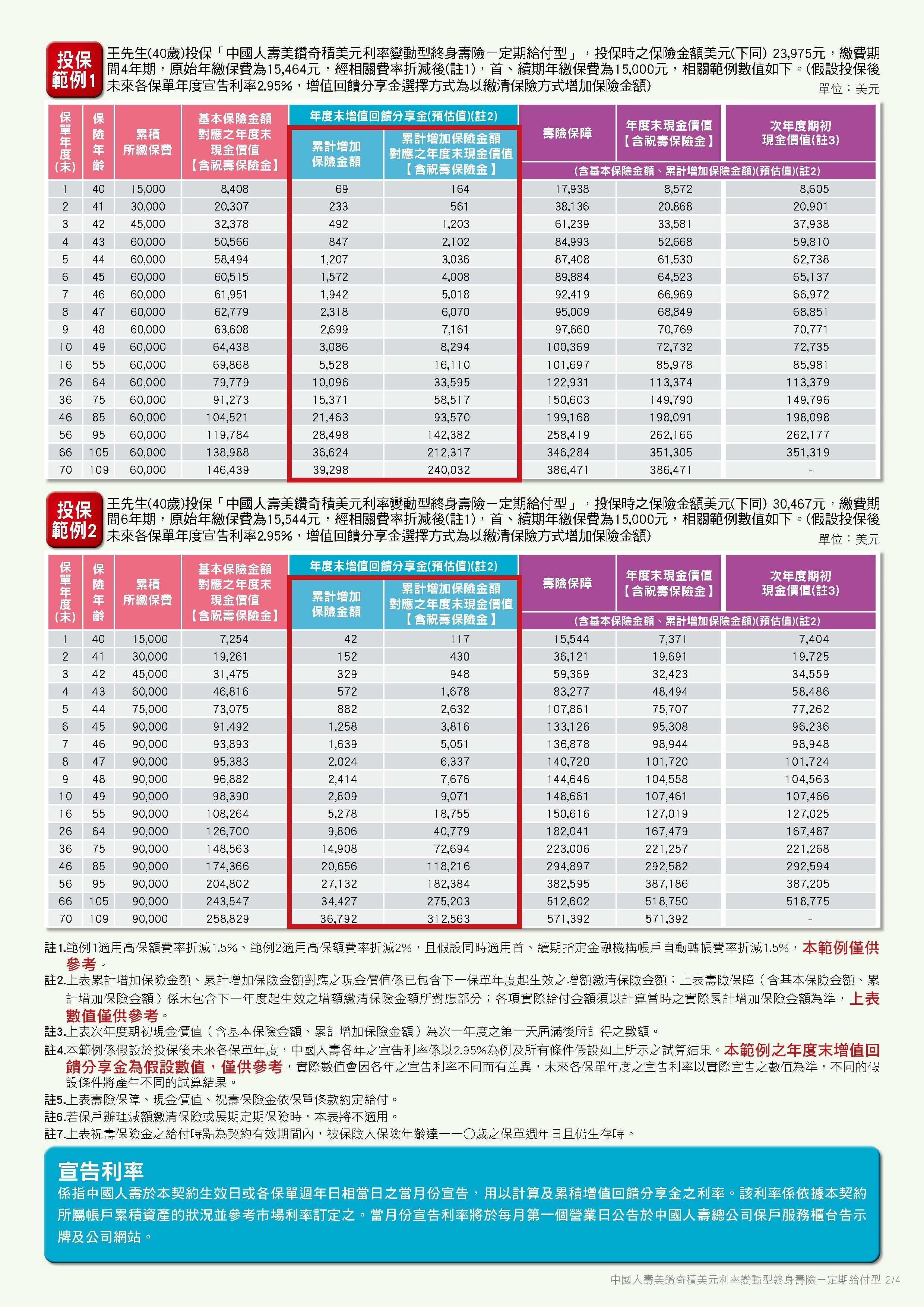 PLD1090873-美鑽奇積_業務版1090906-2.jpg