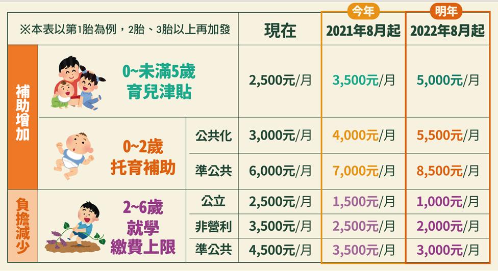 補助金額一覽表.png