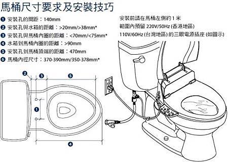 KOHLER C3 Toilet Seat.jpg
