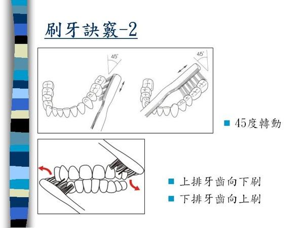 刷牙訣竅 (4).JPG