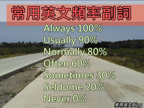 常用英文副詞Adverbs of Frequency