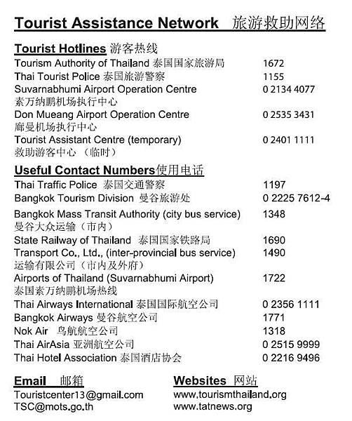 泰國觀光緊急連絡電話