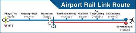 泰國機場快線