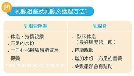 乳腺炎、乳腺阻塞的處理方法