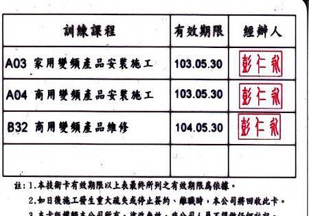楊慶麒日立技術卡反1
