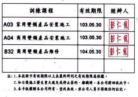 麥昌義日立技術卡反1