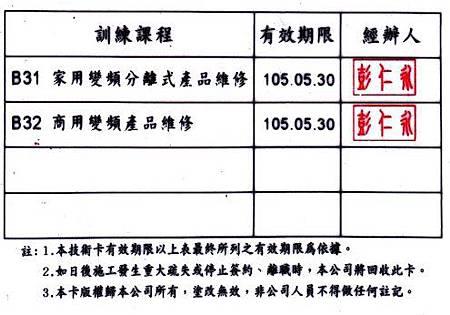 麥昌義日立技術卡反2
