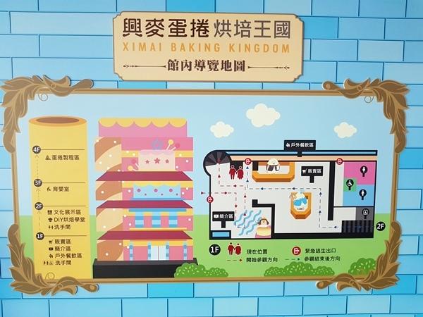 興麥蛋捲烘焙王國館內導覽地圖.jpg