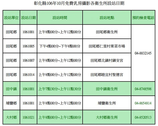 彰化縣106年10月免費乳房攝影各衛生所設站日期.JPG
