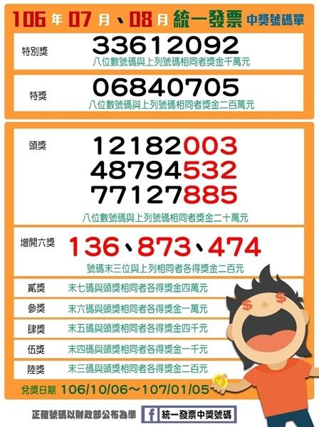 統一發票106年7-8月中獎號碼.jpg