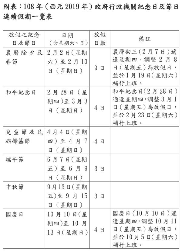 108年(西元 2019年)政府行政機關紀念日及節日連續假期一覽表.jpg