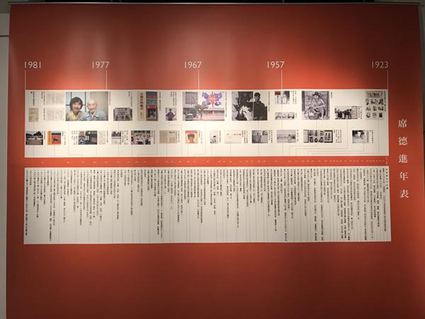 席德進的藝術世界 全台生活美學館同步展出3.png