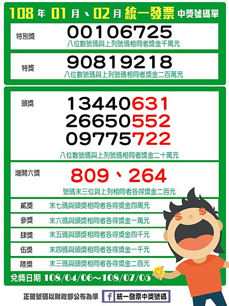 【統一發票】01-02月發票中獎號碼 千萬特別獎號碼「00106725」.png