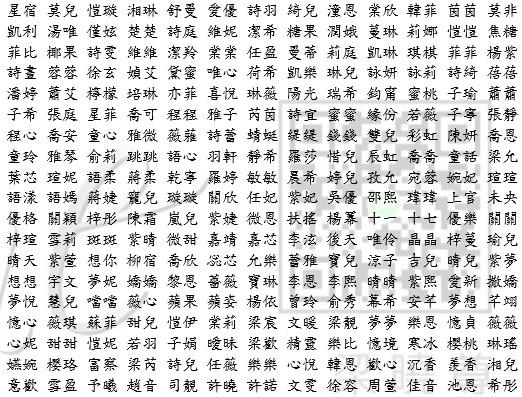 酒店花名 酒店藝名 酒店取名 八大行業梁曉尊 梁小尊總編輯第4集.jpg