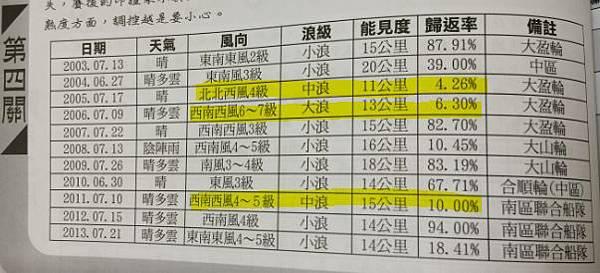 南海_夏_No_4.JPG
