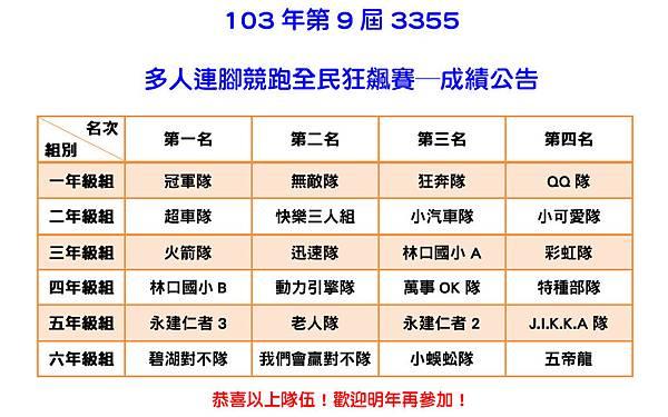 103年第9屆3355多人連腳競跑全民狂飆賽成績