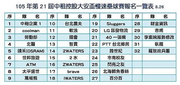 105年第21屆中租控股大安慢壘賽隊伍一覽表.jpg