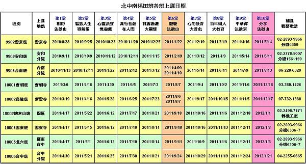 全省福田班上課日期.png