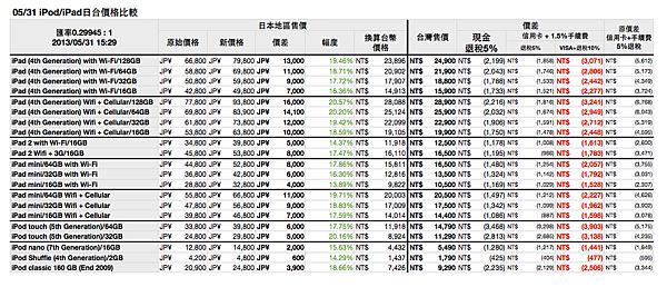 %E8%9E%A2%E5%B9%95%E5%BF%AB%E7%85%A7%202013-05-31%20%E4%B8%8B%E5%8D%884_08_24.png