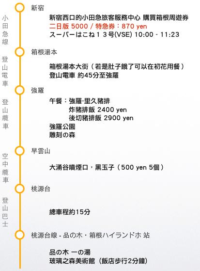 螢幕快照 2014-01-24 下午4.49.53.png