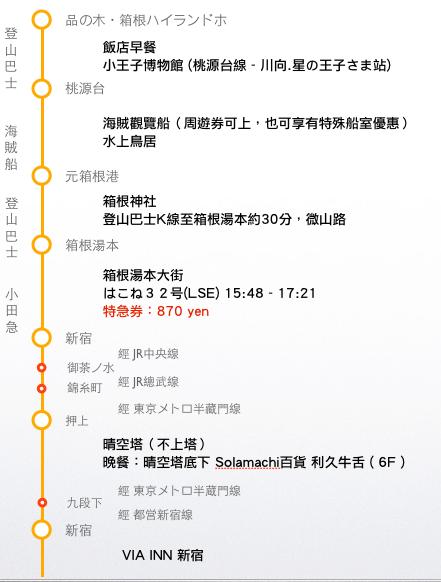 螢幕快照 2014-01-24 下午4.50.29.png