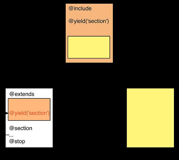 laravel_structure.png