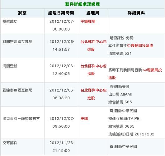 螢幕快照 2012-12-08 下午4.10.14