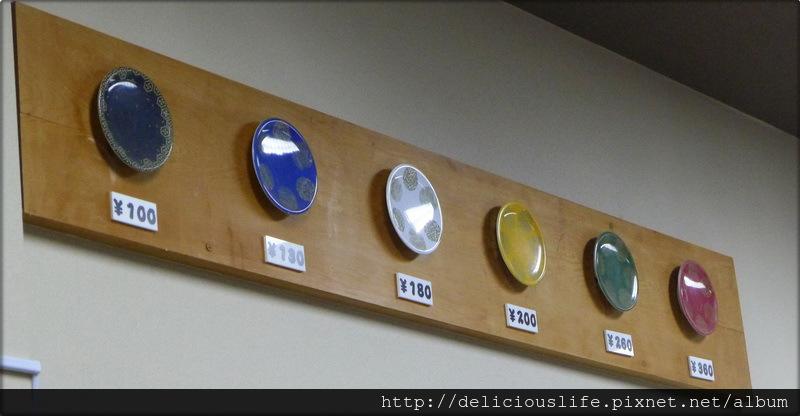 盤子顏色價格