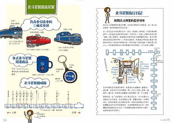 《列車進站中!日本夢幻鐵道手帖》-北斗星號4