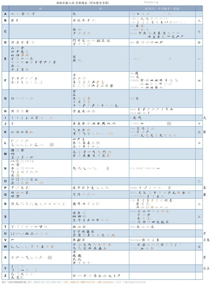 嘸蝦米總表2016校正.jpg