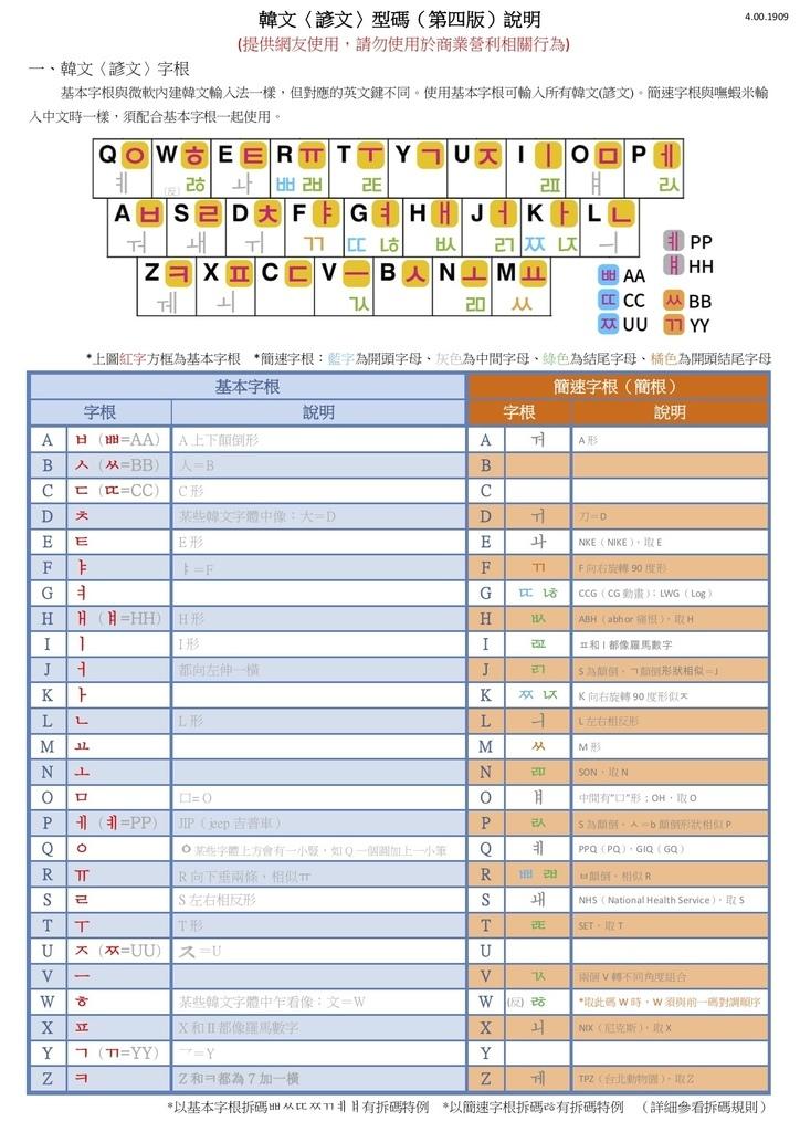 201909_韓文型碼說明_1.jpg