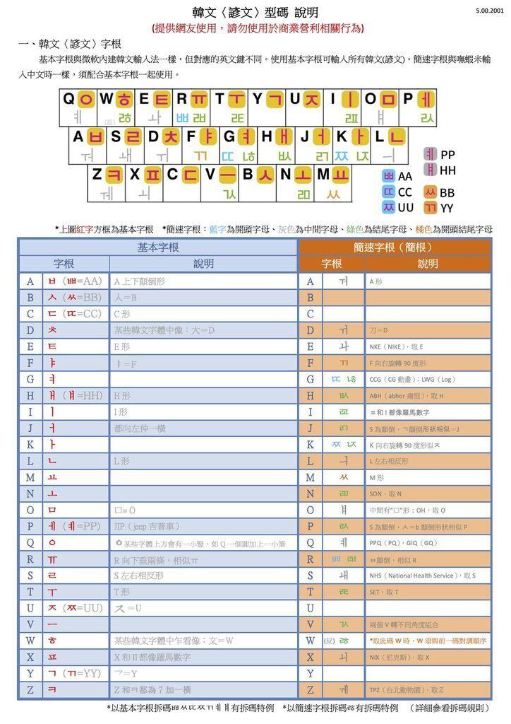 202001_韓文型碼說明_1.jpg