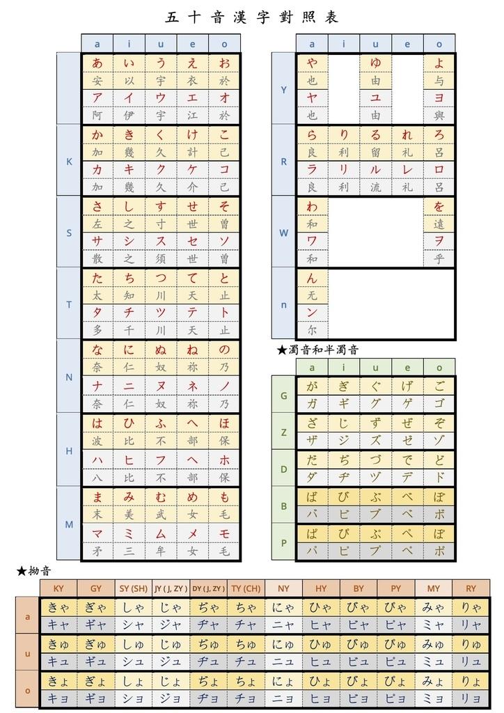 日語五十音.jpg