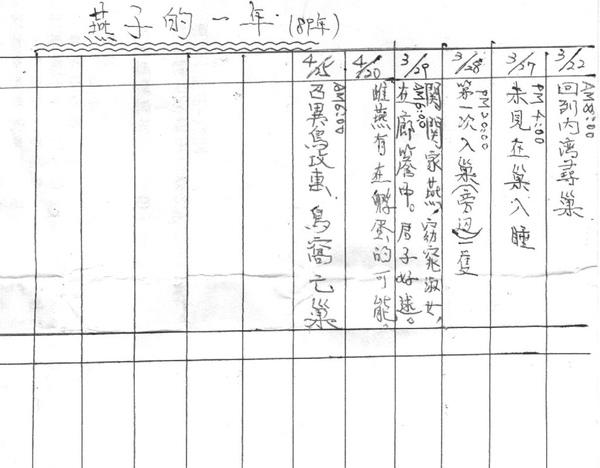 燕子紀錄1.JPG