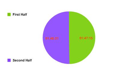 chart_0304-1