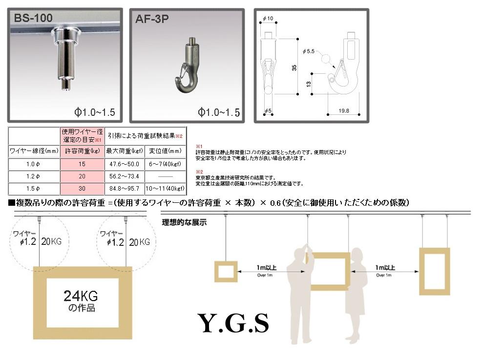 YGS~日製鋼索配件BS100+AF3P