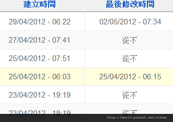 joomla k2 日期格式更改