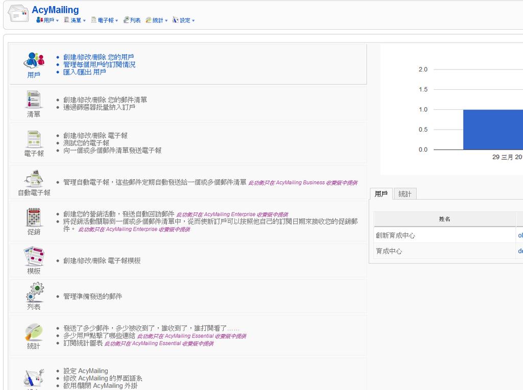 joomla 電子報模組元件 acymailing starter 介面功能