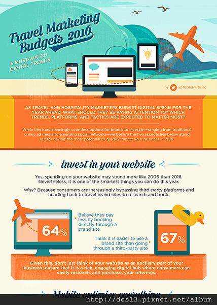 2016旅遊市場五大必看行銷趨勢