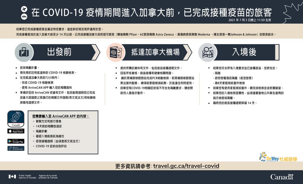 vaccinated-travellers-en翻譯v1.jpg