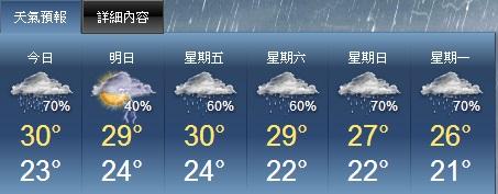 YAHOO氣象1020515
