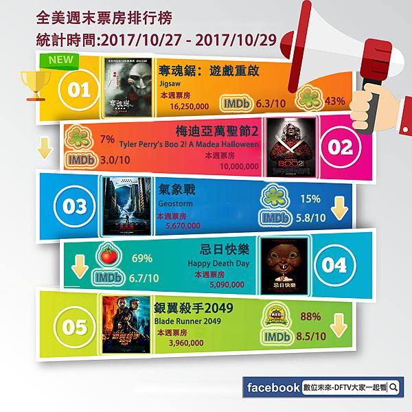 排行榜-1031 資料.png