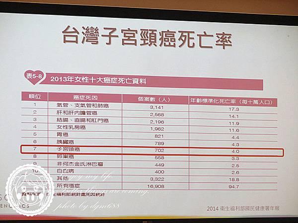 HPV自我採檢 006_副本