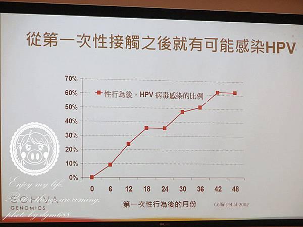 HPV自我採檢 015_副本