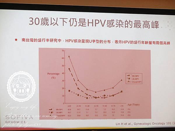 HPV自我採檢 016_副本
