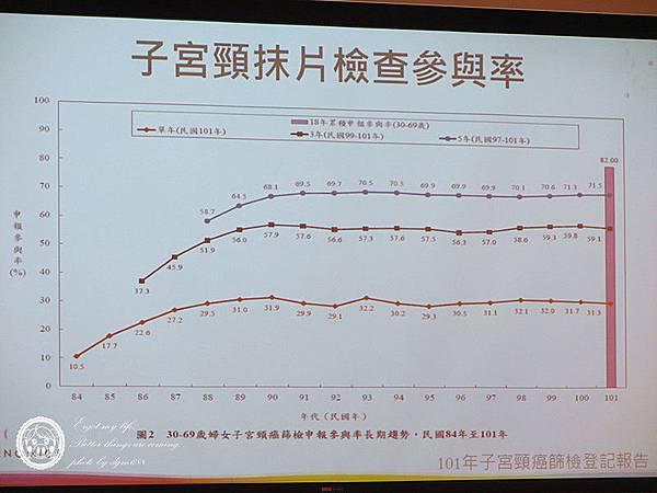 HPV自我採檢 025_副本