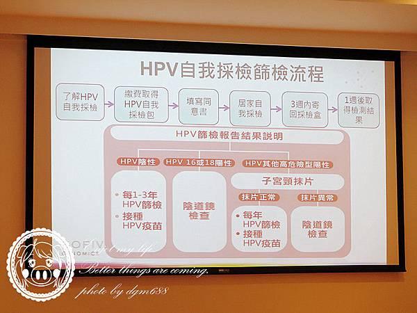 HPV自我採檢 046_副本