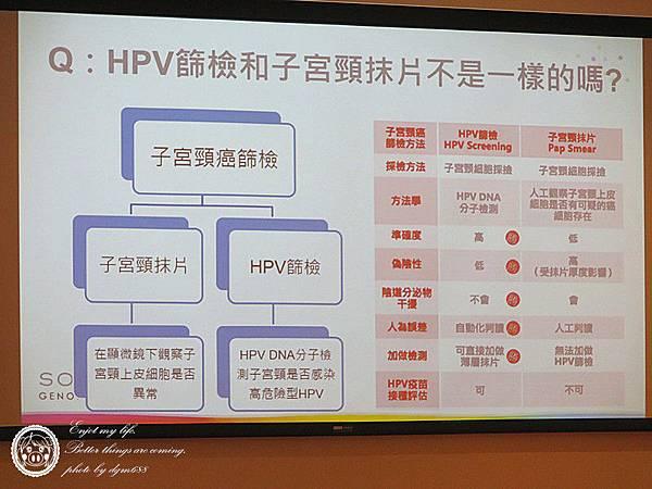 HPV自我採檢 054_副本