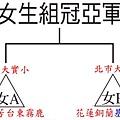 女子組.jpg