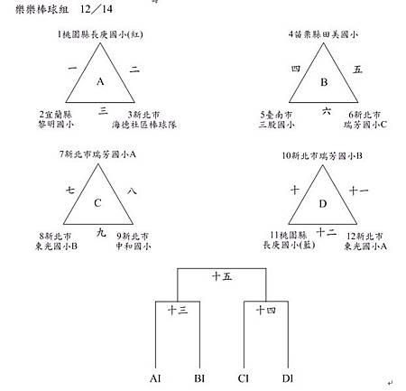 陳河東盃Teeball比賽
